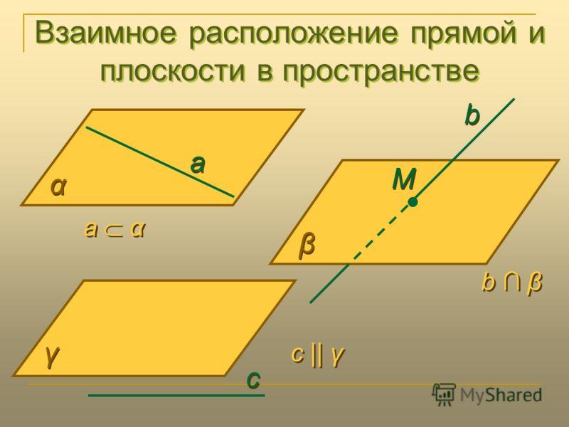Взаимное расположение прямой и плоскости в пространстве α α а а b b β β М М γ γ с с с || γ b βb β b βb β a α