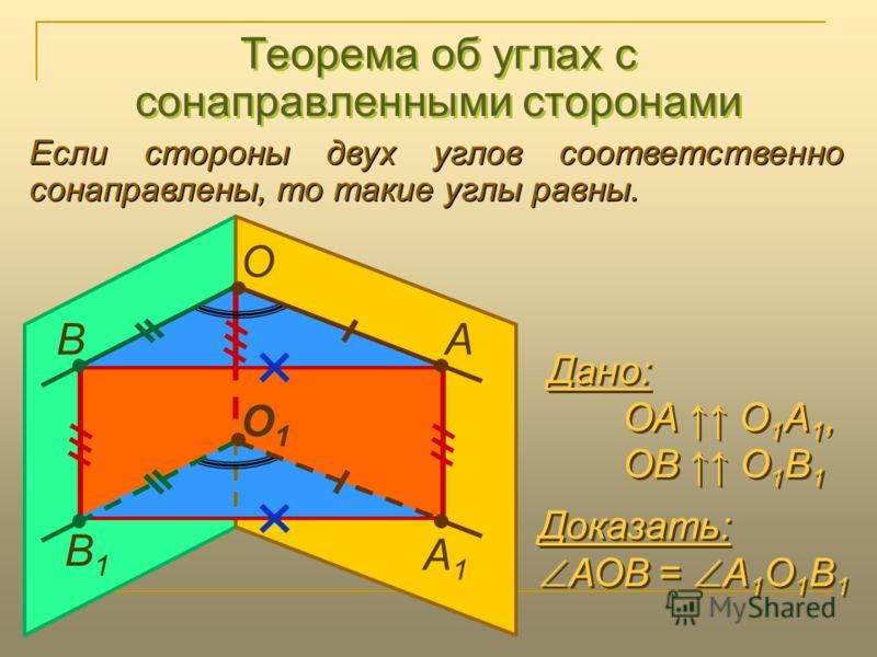 Теорема об углах с сонаправленными сторонами Если стороны двух углов соответственно сонаправлены, то такие углы равны. О А1А1 В1В1 О1О1 АВ Дано: ОА О 1 А 1, ОВ О 1 В 1 Дано: ОА О 1 А 1, ОВ О 1 В 1 Доказать: АОВ = А 1 О 1 В 1 Доказать: АОВ = А 1 О 1 В