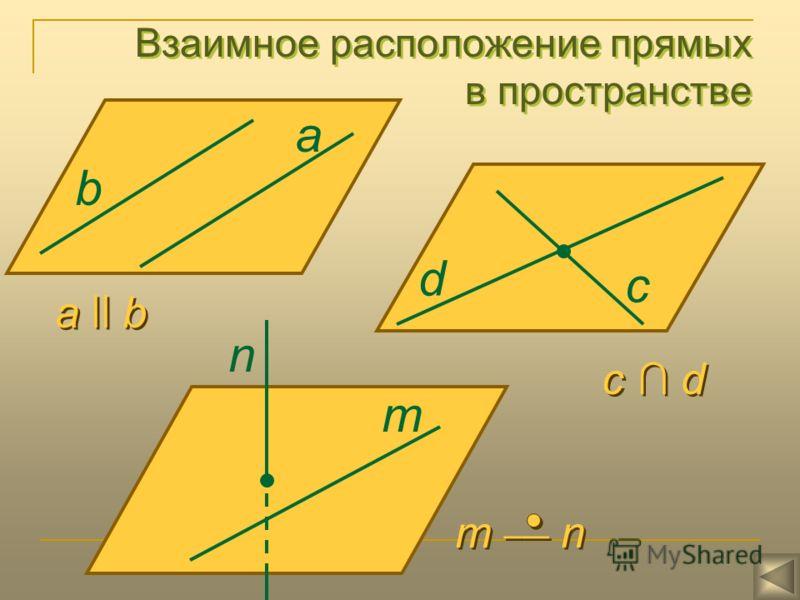 Взаимное расположение прямых в пространстве m n а ll b c d m – n а b с d