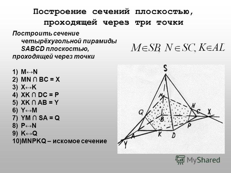 Построение сечений плоскостью, проходящей через три точки Построить сечение четырёхугольной пирамиды SABCD плоскостью, проходящей через точки 1)MN 2)MN BC = X 3)XK 4)XK DC = P 5)XK AB = Y 6)YM 7)YM SA = Q 8)PN 9)KQ 10)MNPKQ – искомое сечение