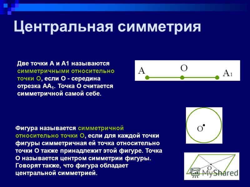 Симметрия в пространстве Центральная Осевая Зеркальная (симметрия относительно плоскости)