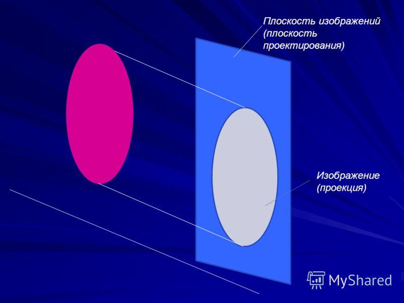 Плоскость изображений (плоскость проектирования) Изображение (проекция)