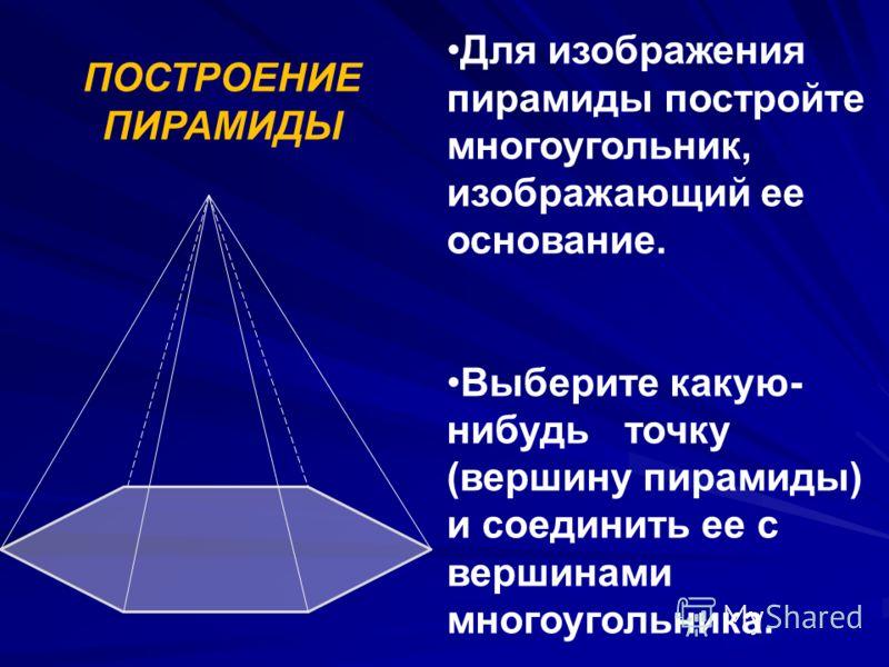 ПОСТРОЕНИЕ ПИРАМИДЫ Для изображения пирамиды постройте многоугольник, изображающий ее основание. Выберите какую- нибудь точку (вершину пирамиды) и соединить ее с вершинами многоугольника.