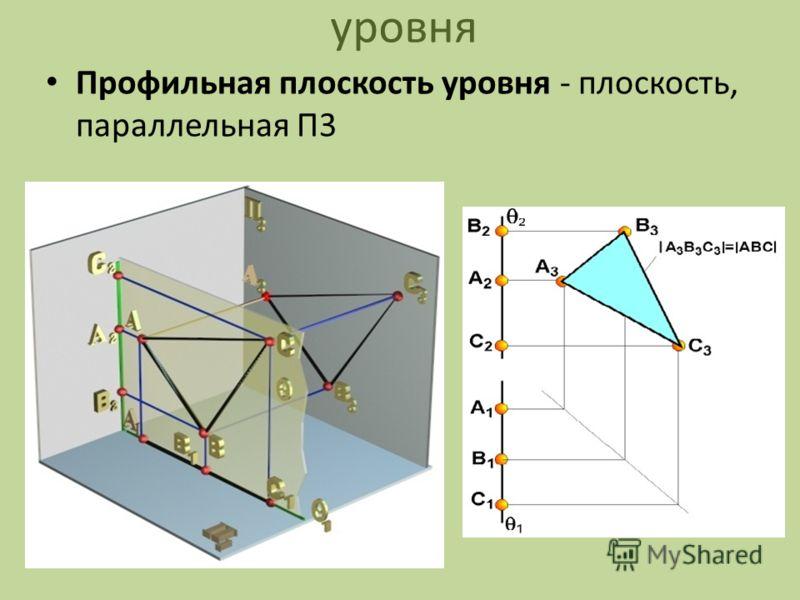 уровня Профильная плоскость уровня - плоскость, параллельная П3