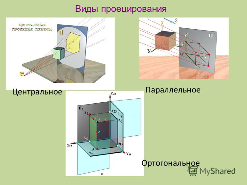 Виды проецирования Центральное Параллельное Ортогональное
