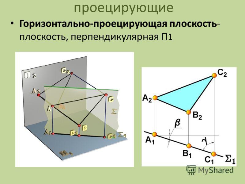 проецирующие Горизонтально-проецирующая плоскость- плоскость, перпендикулярная П 1
