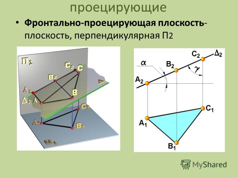 проецирующие Фронтально-проецирующая плоскость- плоскость, перпендикулярная П 2