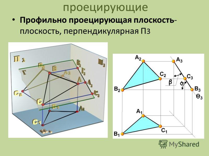 проецирующие Профильно проецирующая плоскость- плоскость, перпендикулярная П 3