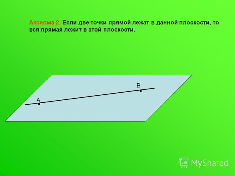 В А Аксиома 2. Если две точки прямой лежат в данной плоскости, то вся прямая лежит в этой плоскости.