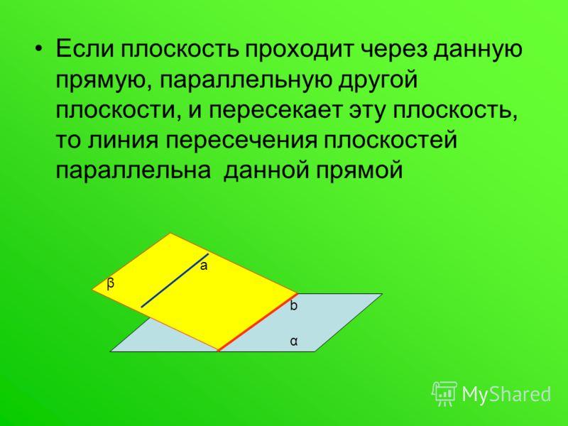 Если плоскость проходит через данную прямую, параллельную другой плоскости, и пересекает эту плоскость, то линия пересечения плоскостей параллельна данной прямой β α а b