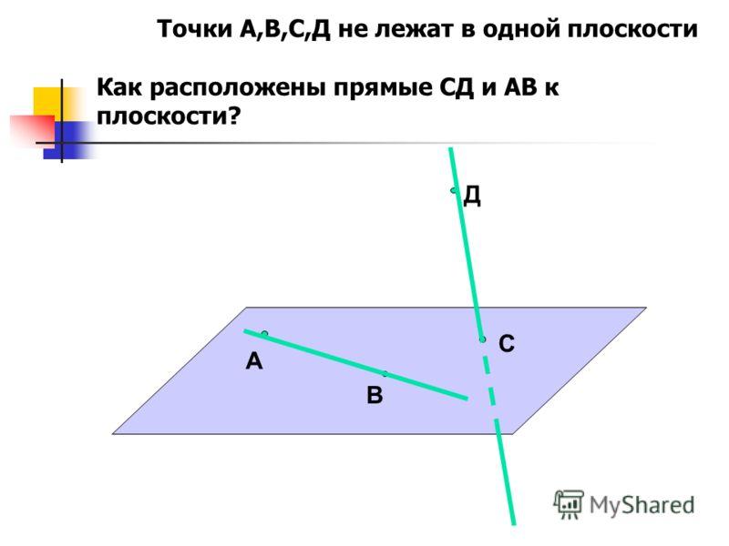 Точки А,В,С,Д не лежат в одной плоскости Как расположены прямые СД и АВ к плоскости? А В С Д