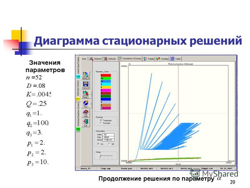 39 Диаграмма стационарных решений
