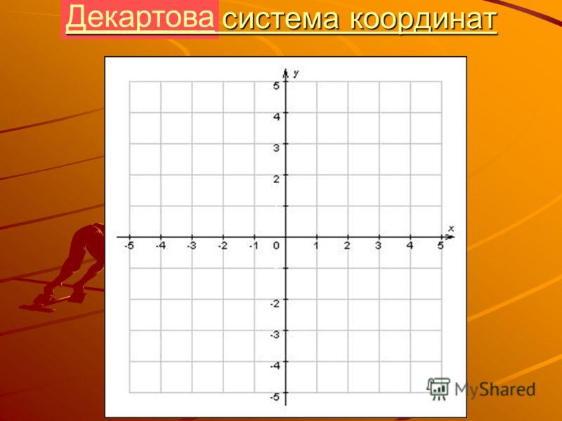 Декартова система координат система координат 1 -1