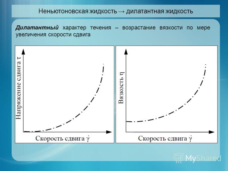 Неньютоновская жидкость дилатантная жидкость Дилатантный характер течения – возрастание вязкости по мере увеличения скорости сдвига