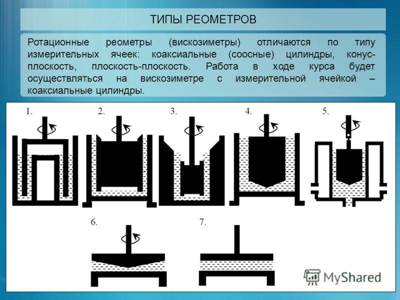 ТИПЫ РЕОМЕТРОВ Ротационные реометры (вискозиметры) отличаются по типу измерительных ячеек: коаксиальные (соосные) цилиндры, конус- плоскость, плоскость-плоскость. Работа в ходе курса будет осуществляться на вискозиметре с измерительной ячейкой – коак