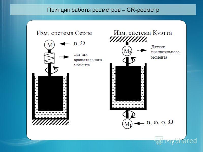 Принцип работы реометров – CR-реометр