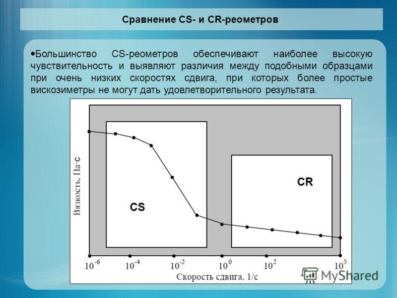 Сравнение CS- и CR-реометров Большинство CS-реометров обеспечивают наиболее высокую чувствительность и выявляют различия между подобными образцами при очень низких скоростях сдвига, при которых более простые вискозиметры не могут дать удовлетворитель