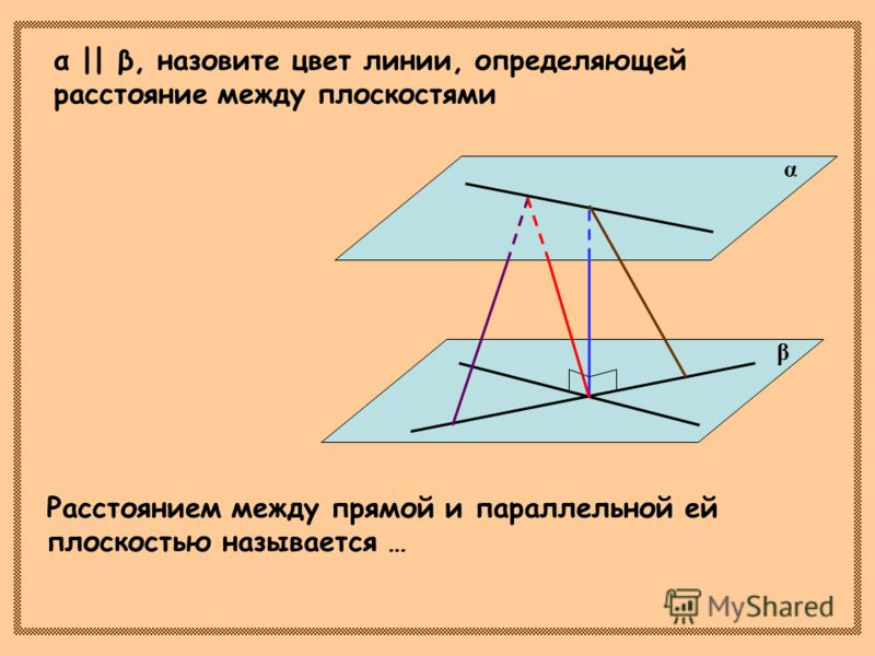 α || β, назовите цвет линии, определяющей расстояние между плоскостями Расстоянием между прямой и параллельной ей плоскостью называется … α β