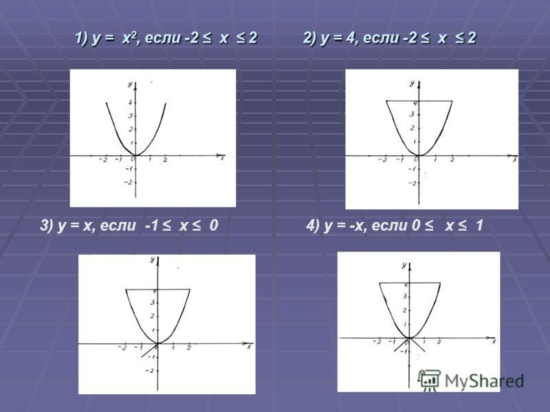 1) у = х 2, если -2 х 2 2) у = 4, если -2 х 2 3) у = х, если -1 х 0 4) у = -х, если 0 х 1