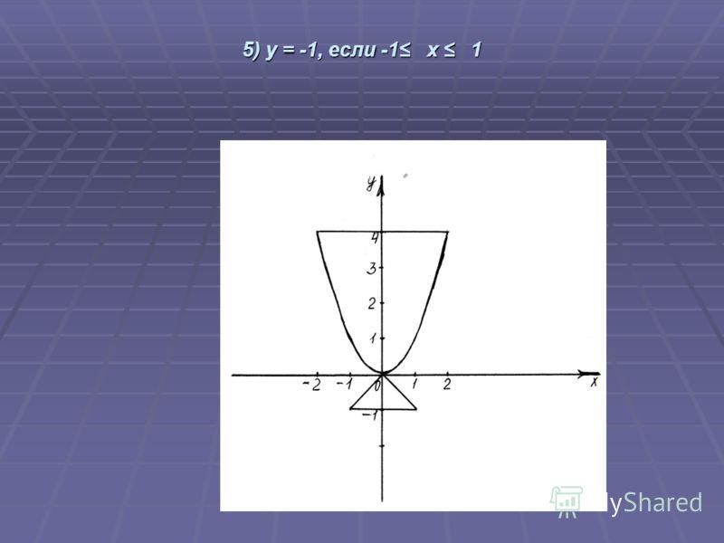 5) у = -1, если -1 х 1