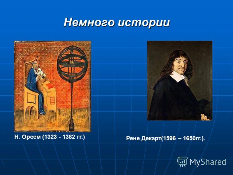 Немного истории Н. Орсем (1323 - 1382 гг.) Рене Декарт(1596 – 1650гг.).