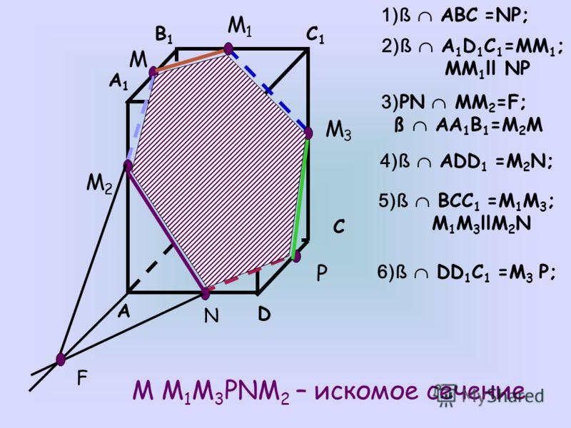 ЗАДАЧА 3 Постройте сечение параллелепипеда плоскостью, проходящей через точки M, N, P.