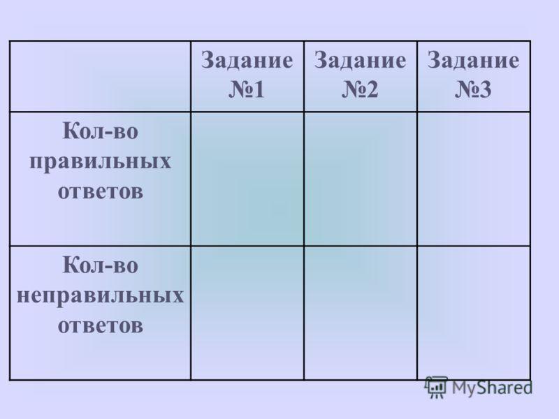 D A1A1 B1B1 C1C1 D1D1 B C A M N 1)ß ABC =NP; 2)ß A 1 D 1 C 1 =MM 1 ; MM 1 ll NP 3) PN MM 2 =F; ß AA 1 B 1 =M 2 M 4)ß ADD 1 =M 2 N; 5)ß BCC 1 =M 1 M 3 ; M 1 M 3 llM 2 N M3M3 P M2M2 F M M 1 M 3 PNM 2 – искомое сечение 6)ß DD 1 C 1 =M 3 P; M1M1