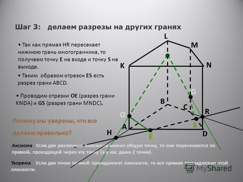 E S A B C D K L M N F G Шаг 3: делаем разрезы на других гранях Так как прямая HR пересекает нижнюю грань многогранника, то получаем точку E на входе и точку S на выходе. O Таким образом отрезок ES есть разрез грани ABCD. Аксиома Если две различные пл