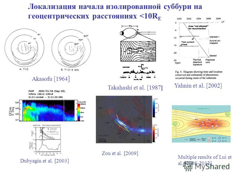 Yahnin et al. [2002] Takahashi et al. [1987] Локализация начала изолированной суббури на геоцентрических расстояниях