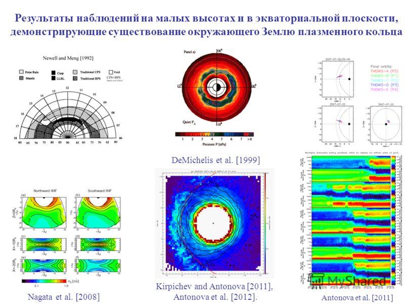 Nagata et al. [2008] Antonova et al. [2011] Результаты наблюдений на малых высотах и в экваториальной плоскости, демонстрирующие существование окружающего Землю плазменного кольца DeMichelis et al. [1999] Kirpichev and Antonova [2011], Antonova et al