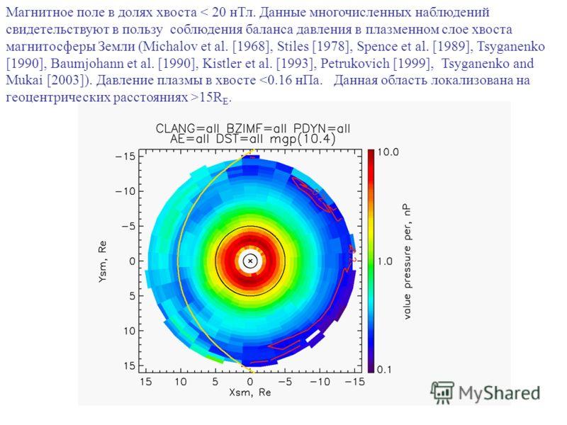 Магнитное поле в долях хвоста 15R E.