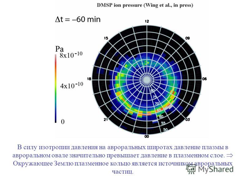 В силу изотропии давления на авроральных широтах давление плазмы в авроральном овале значительно превышает давление в плазменном слое. Окружающее Землю плазменное кольцо является источником авроральных частиц.