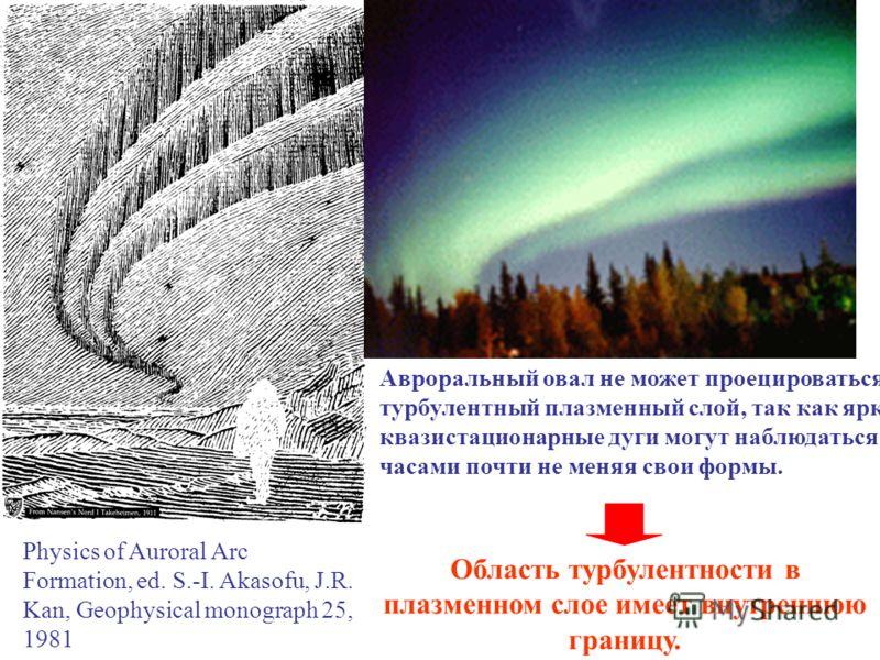 Physics of Auroral Arc Formation, ed. S.-I. Akasofu, J.R. Kan, Geophysical monograph 25, 1981 Авроральный овал не может проецироваться на турбулентный плазменный слой, так как яркие квазистационарные дуги могут наблюдаться часами почти не меняя свои
