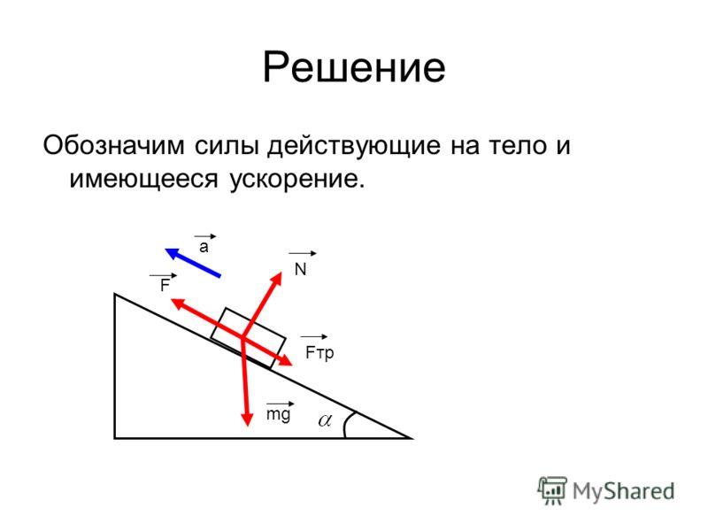 Решение Обозначим силы действующие на тело и имеющееся ускорение. a F Fтр mg N