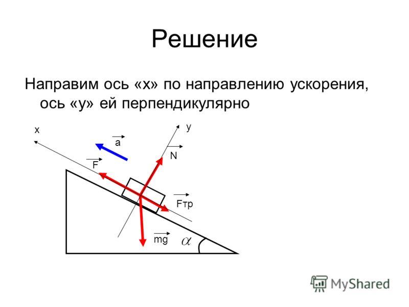 Решение Направим ось «x» по направлению ускорения, ось «y» ей перпендикулярно a F Fтр mg N x y