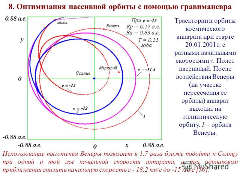 37 8. Оптимизация пассивной орбиты с помощью гравиманевра Траектории и орбиты космического аппарата при старте 20.01.2001 г. с разными начальными скоростями v. Полет пассивный. После воздействия Венеры (на участке пересечения ее орбиты) аппарат выход