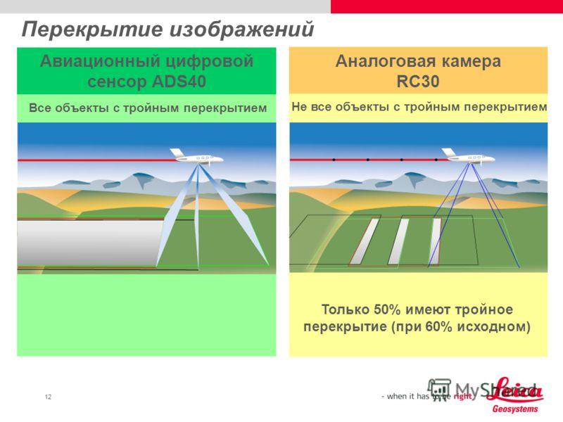 12 Авиационный цифровой сенсор ADS40 Аналоговая камера RC30 Перекрытие изображений Все объекты с тройным перекрытием Только 50% имеют тройное перекрытие (при 60% исходном) Не все объекты с тройным перекрытием