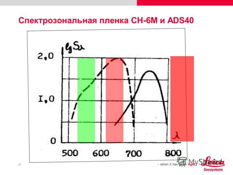 21 Спектрозональная пленка СН-6М и ADS40