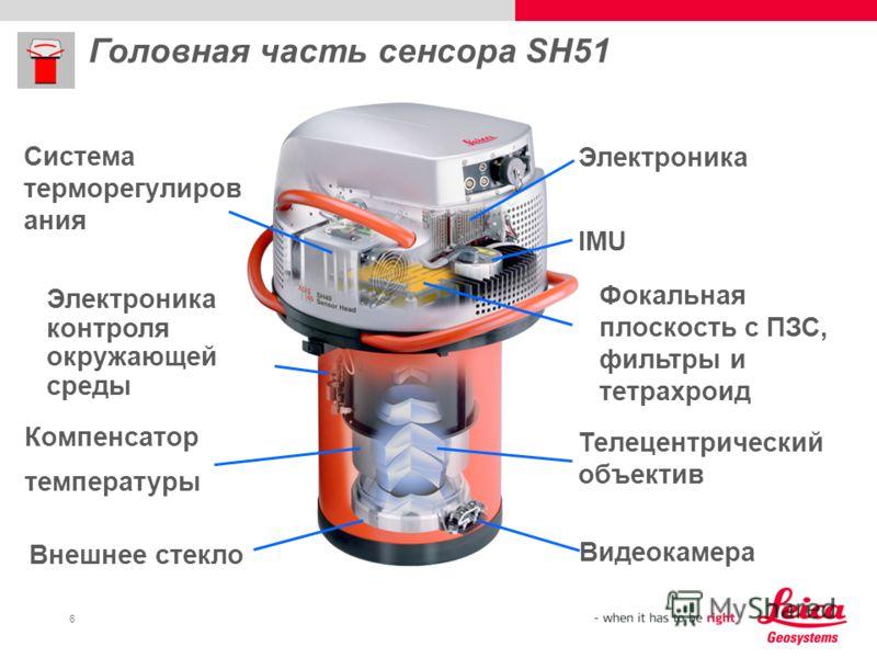 6 Головная часть сенсора SH51 Телецентрический объектив Фокальная плоскость с ПЗС, фильтры и тетрахроид Электроника Видеокамера IMU Система терморегулиров ания Внешнее стекло Электроника контроля окружающей среды Компенсатор температуры