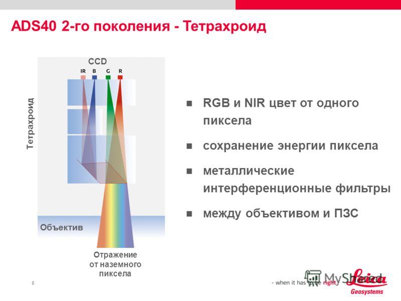 8 RGB и NIR цвет от одного пиксела сохранение энергии пиксела металлические интерференционные фильтры между объективом и ПЗС CCD Triplet Отражение от наземного пиксела Объектив Тетрахроид CCD ADS40 2-го поколения - Тетрахроид