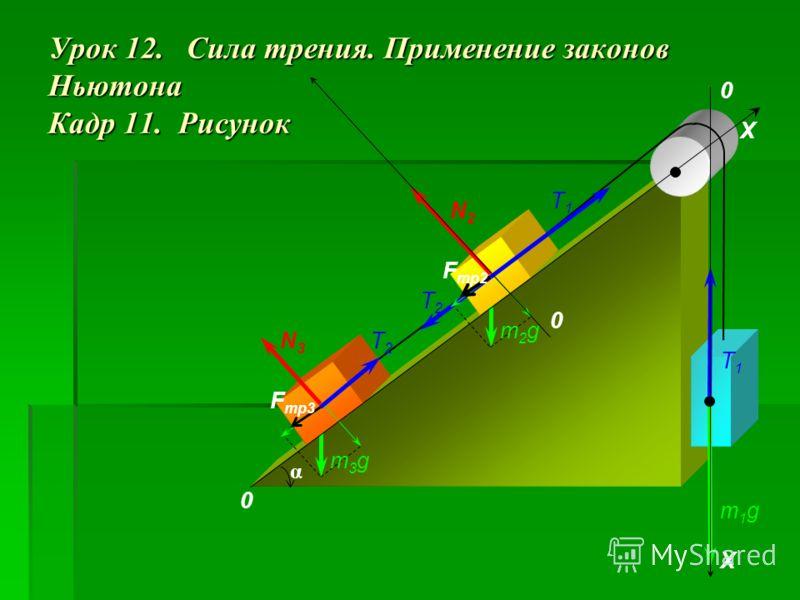 m1gm1g Т1Т1 m2gm2g Т1Т1 Т2Т2 Т2Т2 F тр2 F тр3 N2N2 N3N3 m3gm3g 0 X α 0 X 0 Урок 12. Сила трения. Применение законов Ньютона Кадр 11. Рисунок