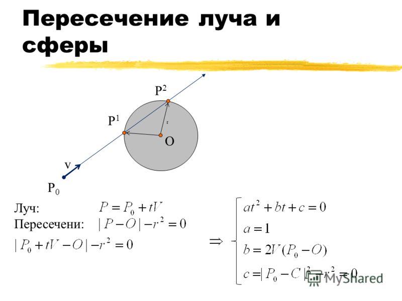 Пересечение луча и сферы P1P1 P2P2 P0P0 v r O Луч: Пересечени: