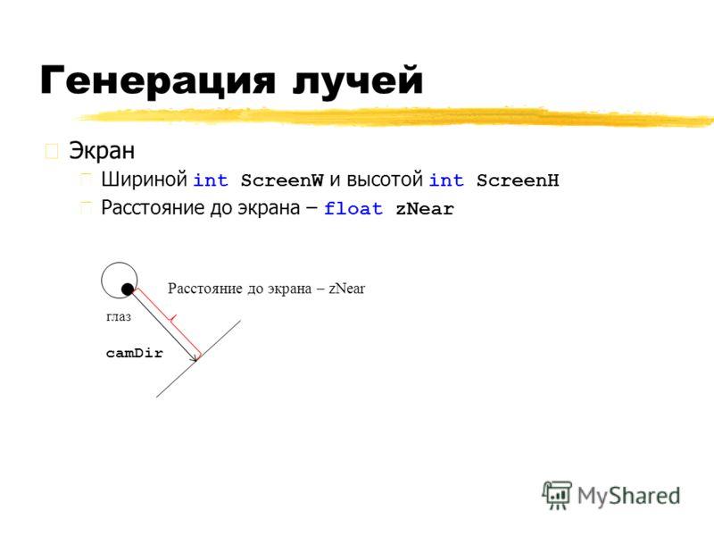 zЭкран Шириной int ScreenW и высотой int ScreenH Расстояние до экрана – float zNear Генерация лучей глаз Расстояние до экрана – zNear camDir
