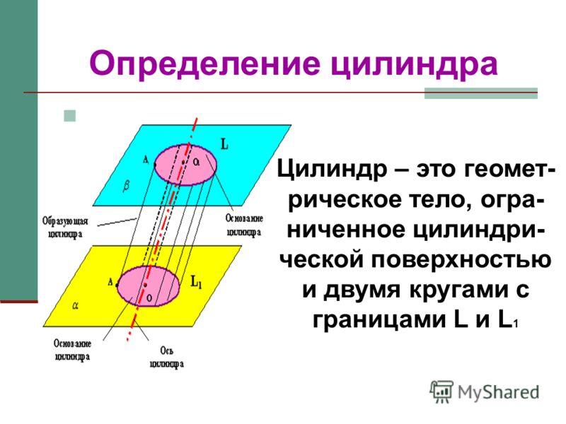 Определение цилиндра Цилиндр – это геомет- рическое тело, огра- ниченное цилиндри- ческой поверхностью и двумя кругами с границами L и L 1
