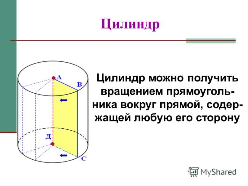 Цилиндр Цилиндр можно получить вращением прямоуголь- ника вокруг прямой, содер- жащей любую его сторону