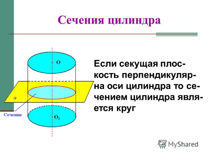 Сечения цилиндра Если секущая плос- кость перпендикуляр- на оси цилиндра то се- чением цилиндра явля- ется круг