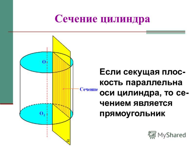 Сечение цилиндра Если секущая плос- кость параллельна оси цилиндра, то се- чением является прямоугольник