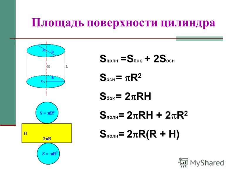 Площадь поверхности цилиндра S полн =S бок + 2S осн S осн = R 2 S бок = 2 RH S полн = 2 RH + 2 R 2 S полн = 2 R(R + H)