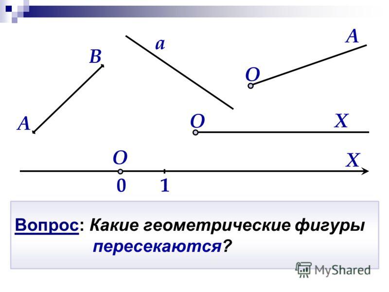 Вопрос: Какие геометрические фигуры пересекаются? O a O X O А А В 01 X
