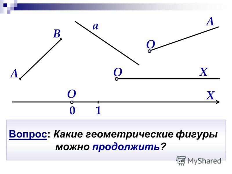 Вопрос: Какие геометрические фигуры можно продолжить? O a O X O А А В 01 X